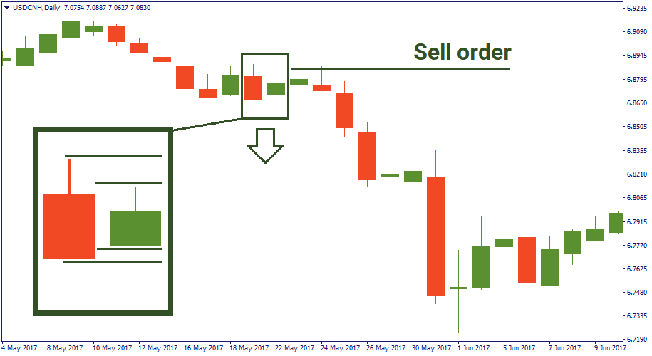 Price action strategies 4.png