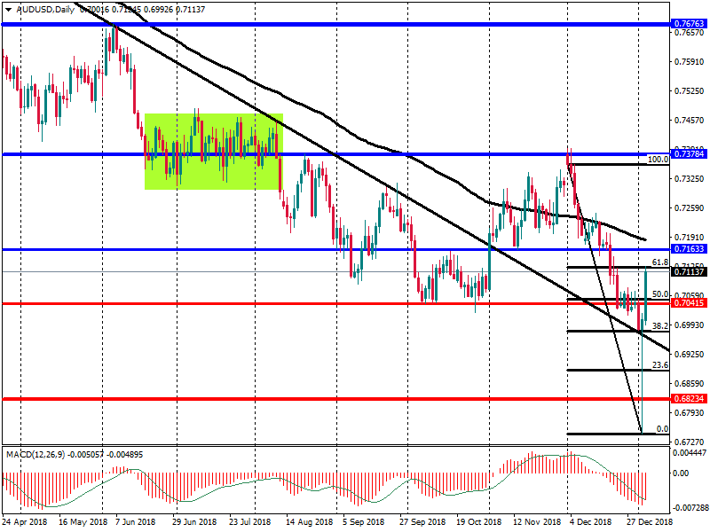 AUDUSD_Daily_06.png