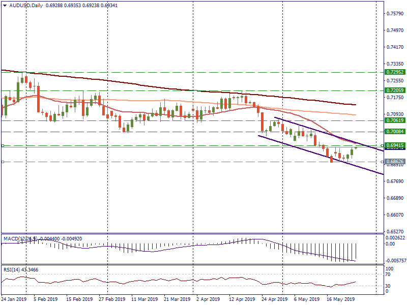 AUD_USDDaily_27.png